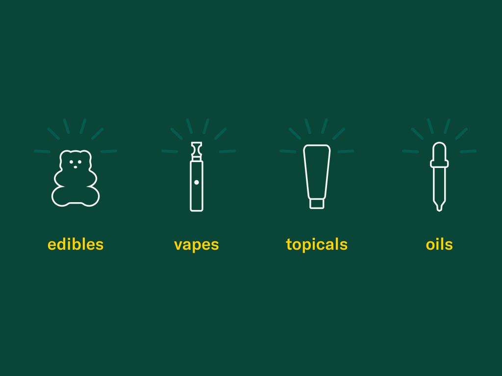 Jak przyjmować olej CBD i inne produkty CBD?, KonopiaLeczy.com